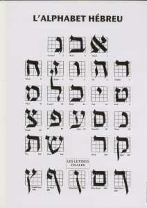 Alphabet.Hébreu